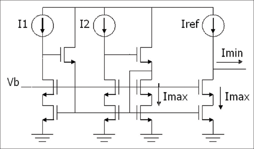 Figure 13: The proposed circuit for implementing min-max