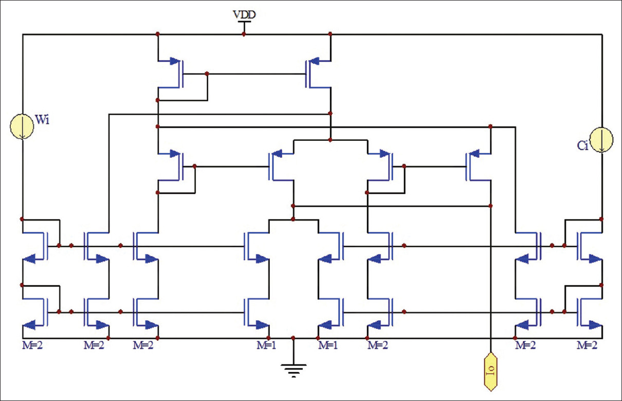 Figure 16: The internal circuit of the g-mean block